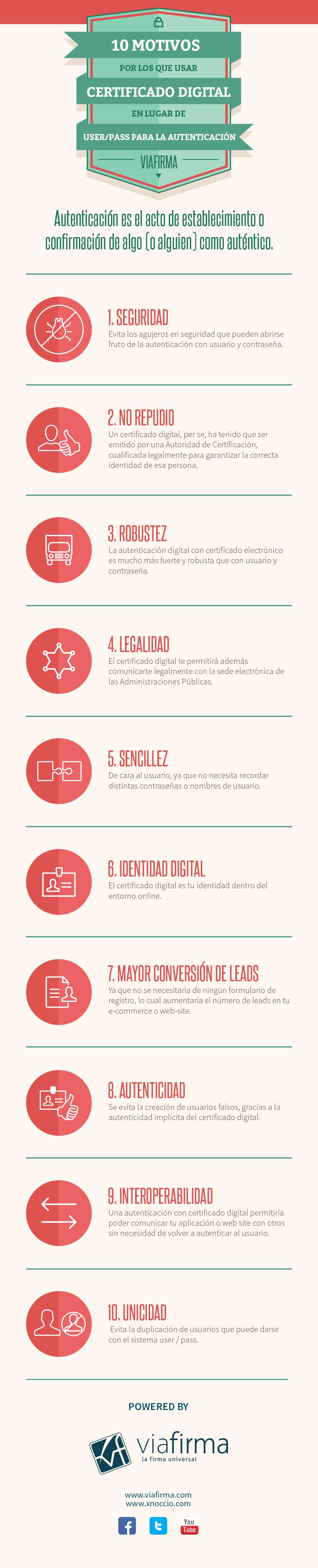Motivos para usar certificado digital