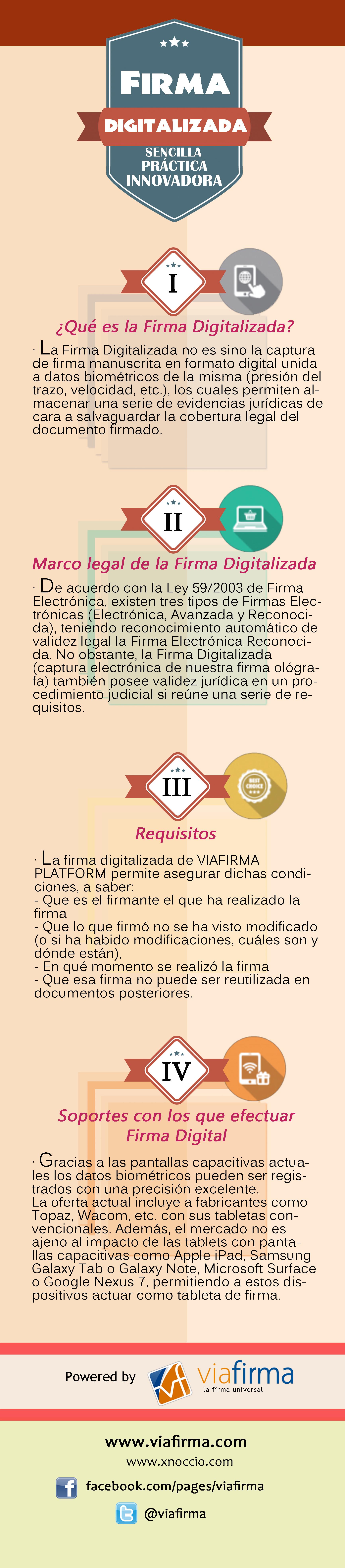Infografia FirmaDigitalizada Viafirma