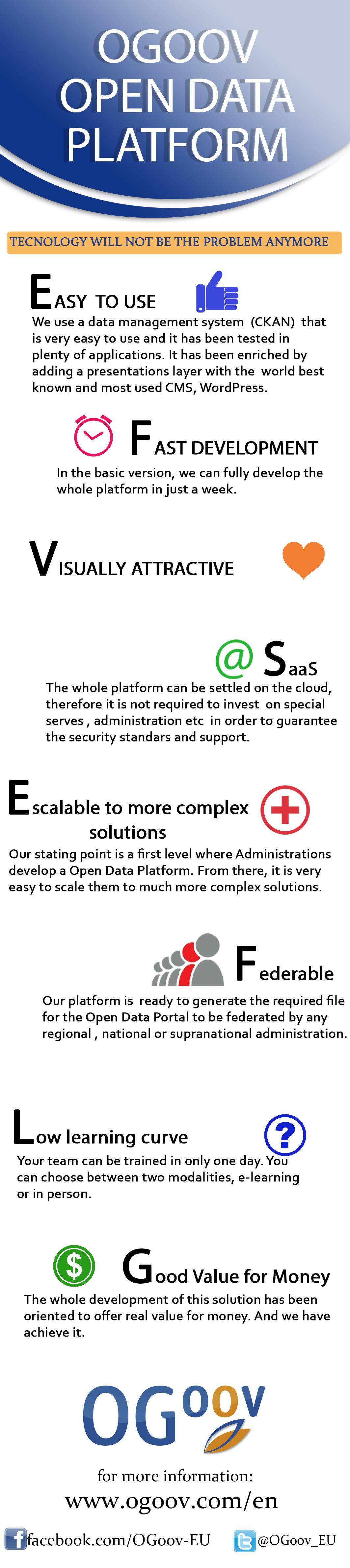 Open Data Infographic |OGoov Platform