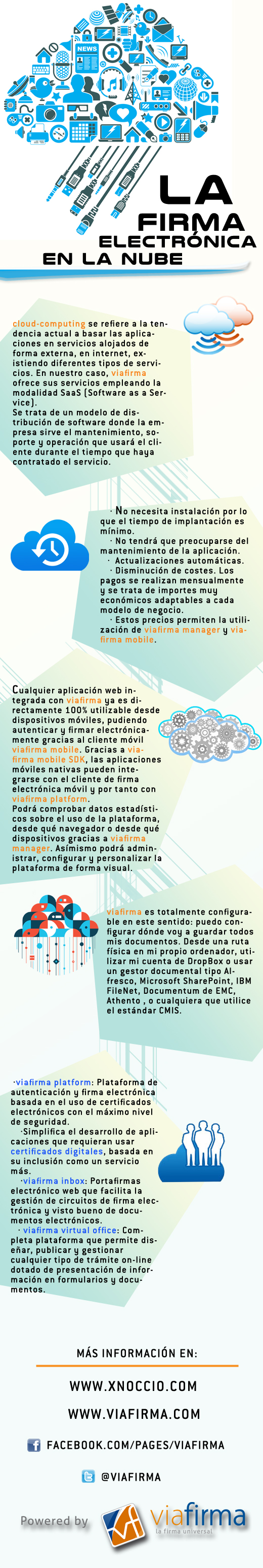 Viafirma Cloud Computing V
