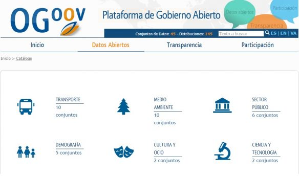 Portal Open Data para Periodismo de Datos