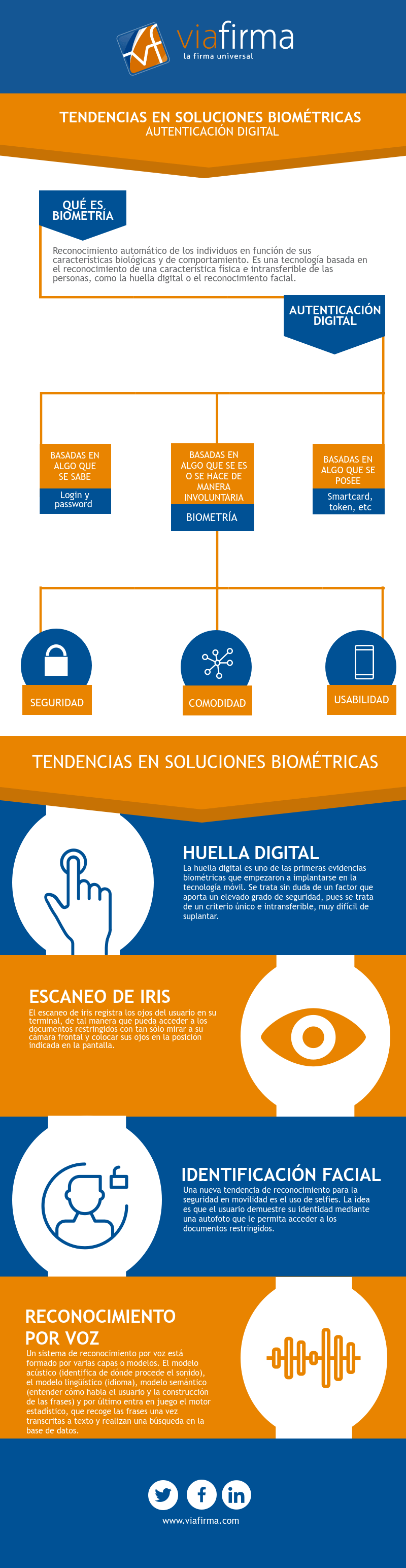 Tendencias Biometría