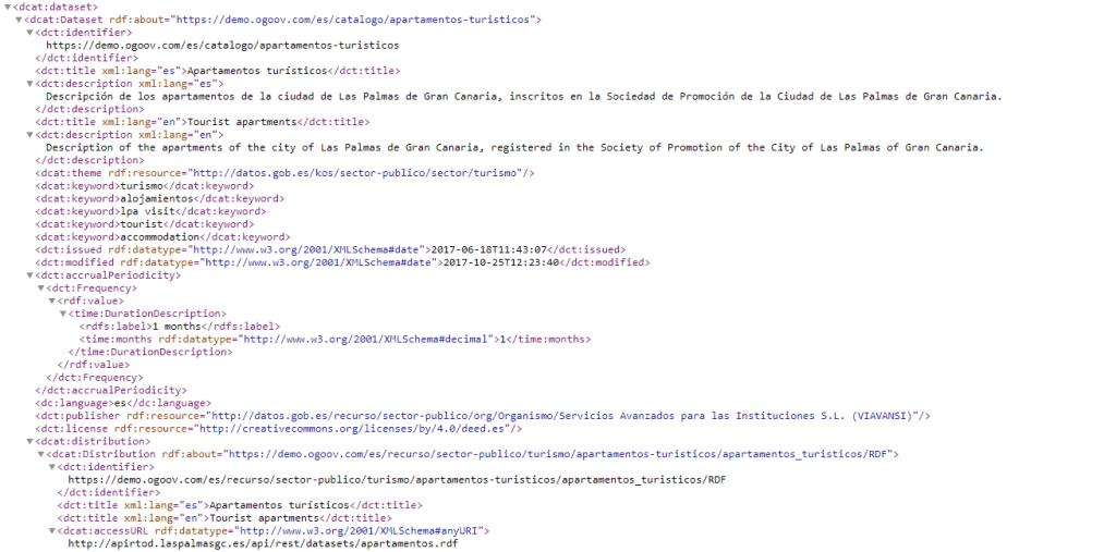 Fragmento del DCAT-NTI con los nuevos metadatos de CKAN