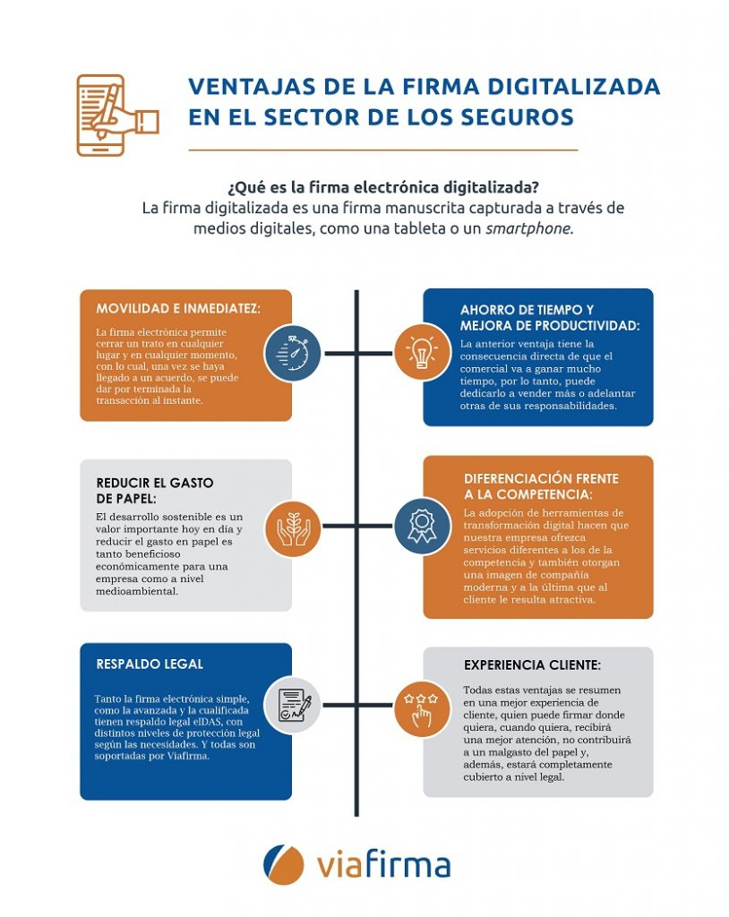 Firma digitalizada en el sector seguros