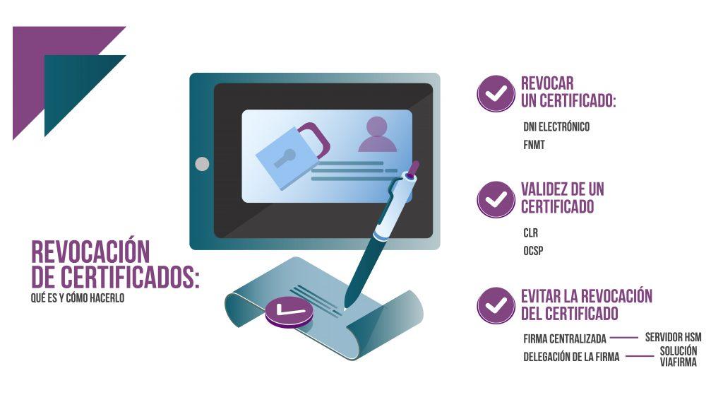 Guía para revocar un certificado digital