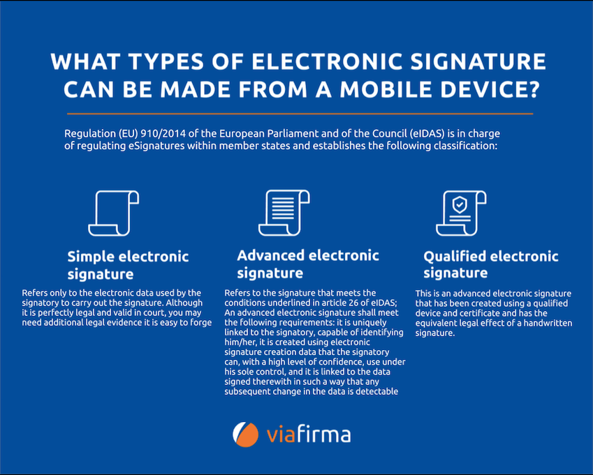 eSignatures can also be used in cellphones
