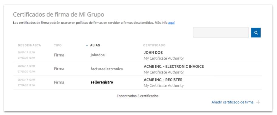 Certificados de Viafirma Documents